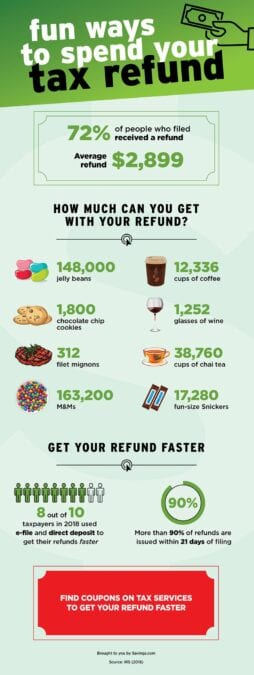 Spend Your 2018 Tax Refund On You
